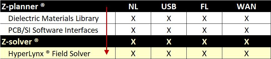 z-planner+z-solver-bundles+licensing