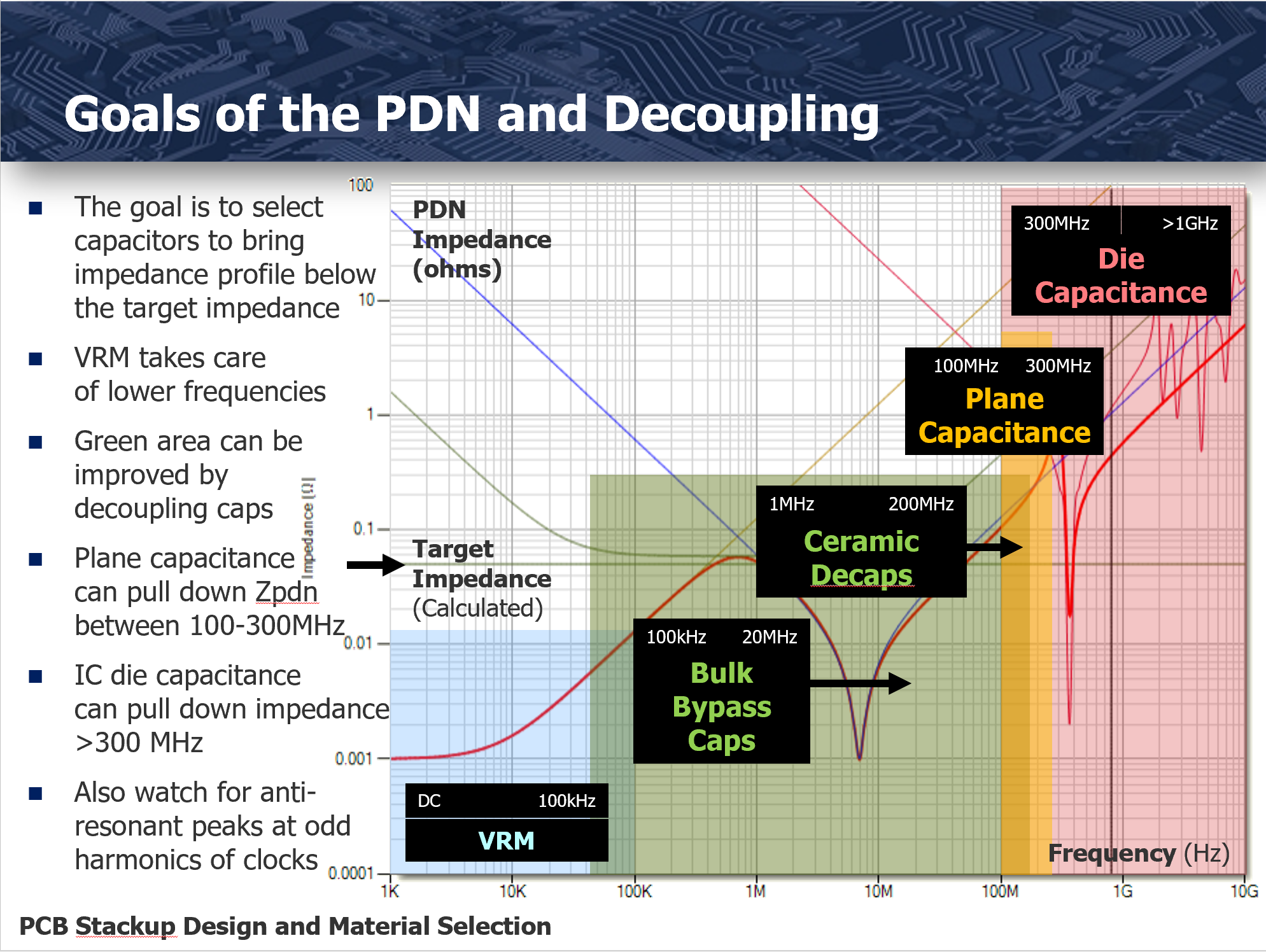 Goals of the PDN and Decoupling